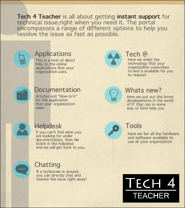 tech4teacher_AboutUs