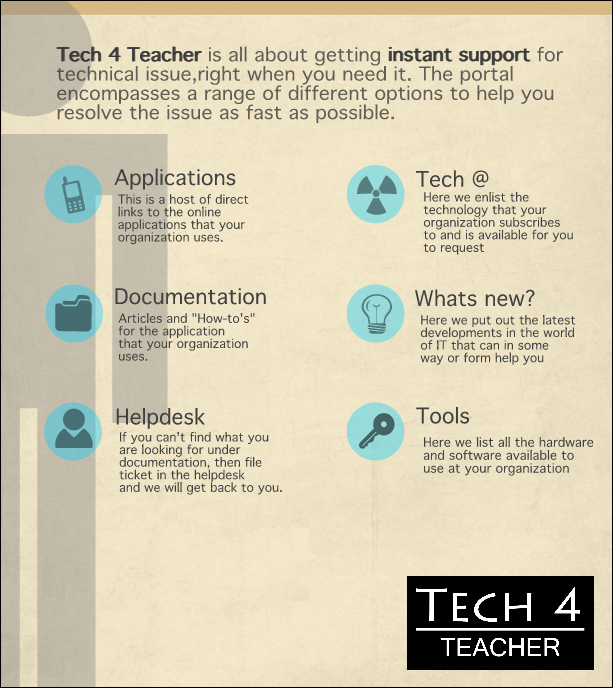 tech4teacher_AboutUs
