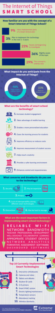 10283-Smart-School-Infographic_v2-1